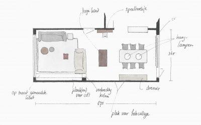 Indelingsplan van je woonkamer, bekijk deze tips!